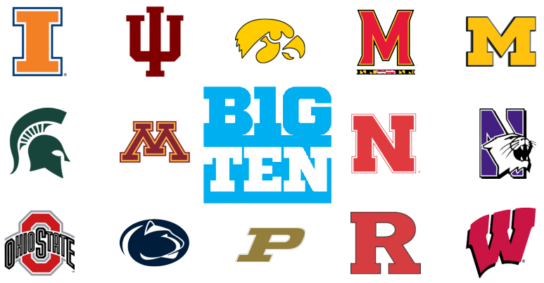 2016 Conference Title Game Preview: Big Ten